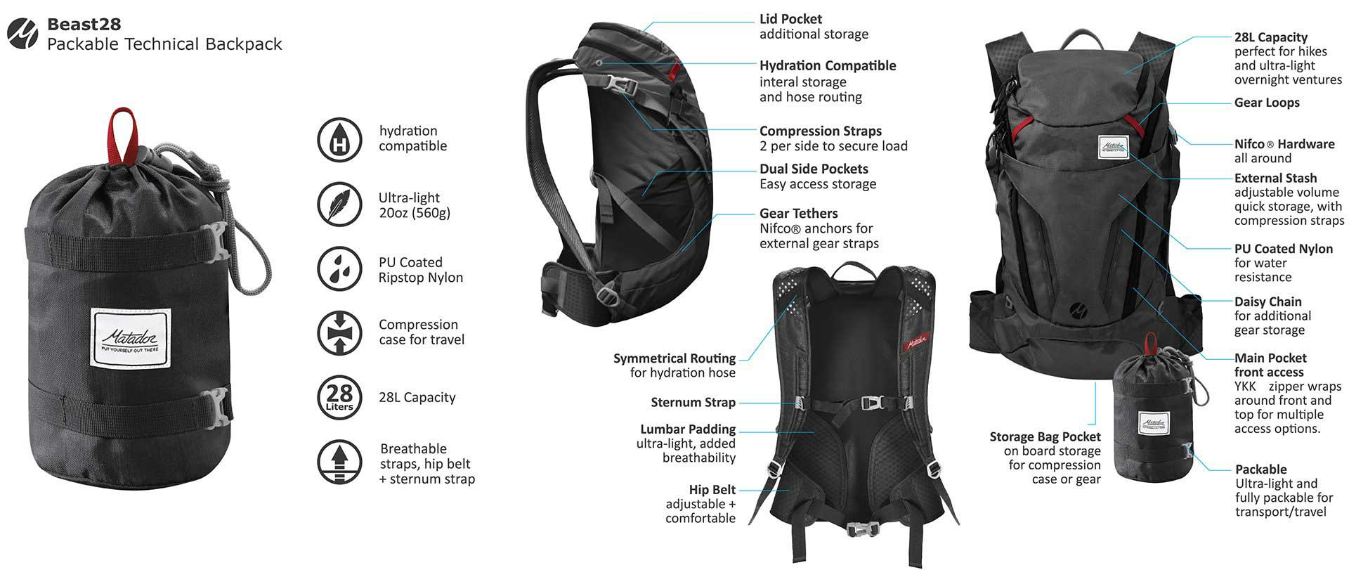 Beast28 Packabe Technical Backpack:hydration compatible, Ultra-light (560g), PU Coated Ripstop Nylon, Compression case for travel, 28L capacity, Breathable strap, hip belt, +sternum strap